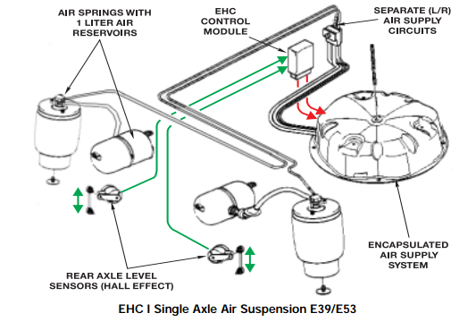 Bmw E39 Rear Suspension Diagram