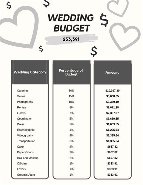 How Much Wedding Can You Afford? How To Set A Big Day