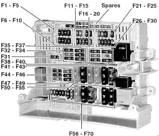 Bmw 3 Series E90 E91 E92 E93 2005 2010 Fuse Box Diagram Auto Genius