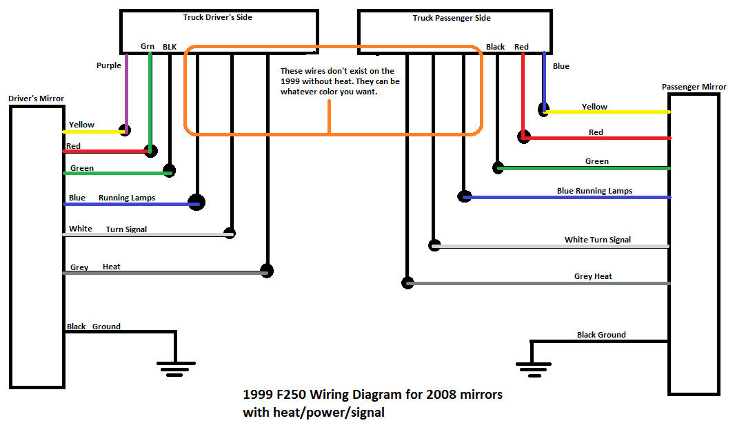 26 2008 Ford F250 Wiring Diagram - Wiring Diagram List