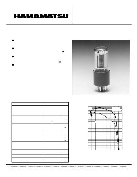R928 (Hamamatsu) - Photomultlpller Tubes | HTML.datasheet