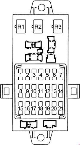 96 Subaru Legacy Fuse Diagram - Wiring Diagram Networks
