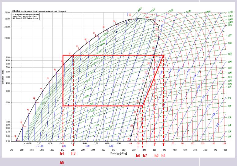 Mollier Diagram r12