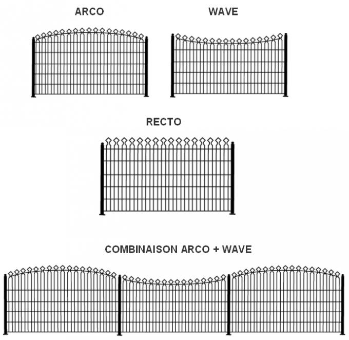 Arco Wiring Diagram