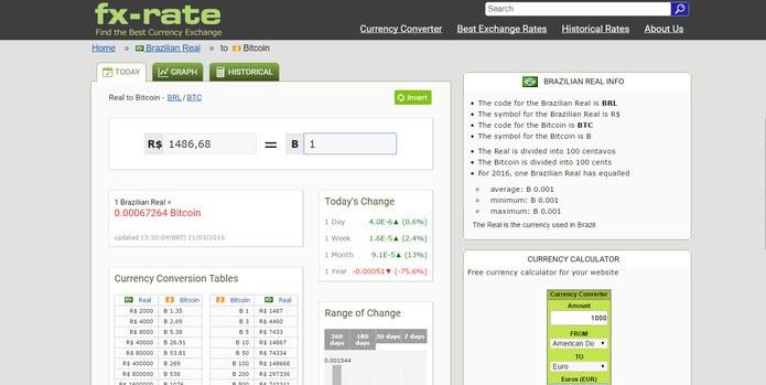exchange bitcoin perfect money