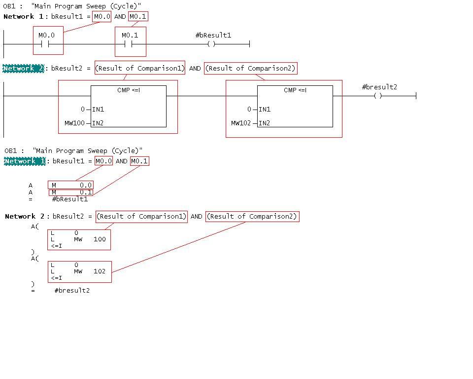 Ladder Vs Stl Plcs Net Interactive Q A