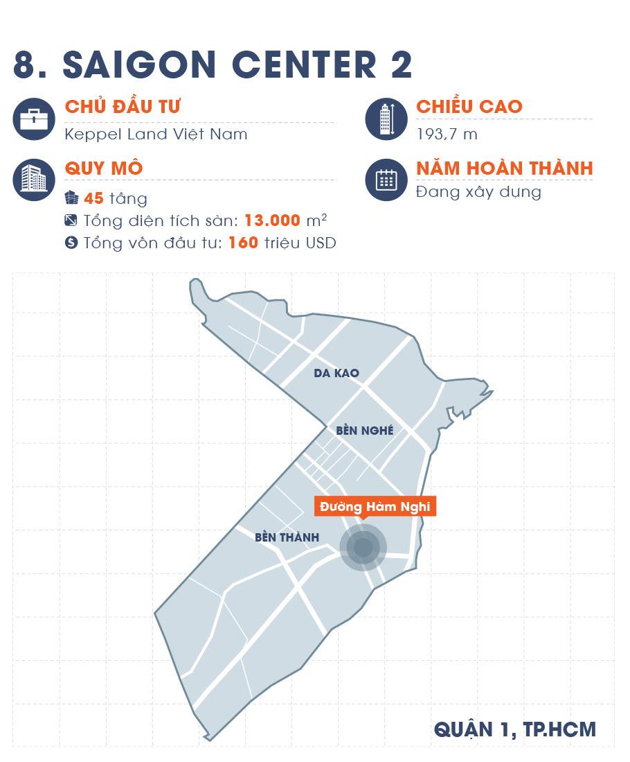 Bảng xấp hạng 10 tòa nhà cao nhất Việt Nam