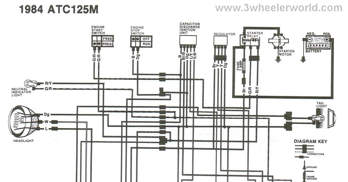 Diagram Honda 200 3 Wheeler Wiring Diagram Full Version Hd Quality Wiring Diagram Blogxgoo Mefpie Fr