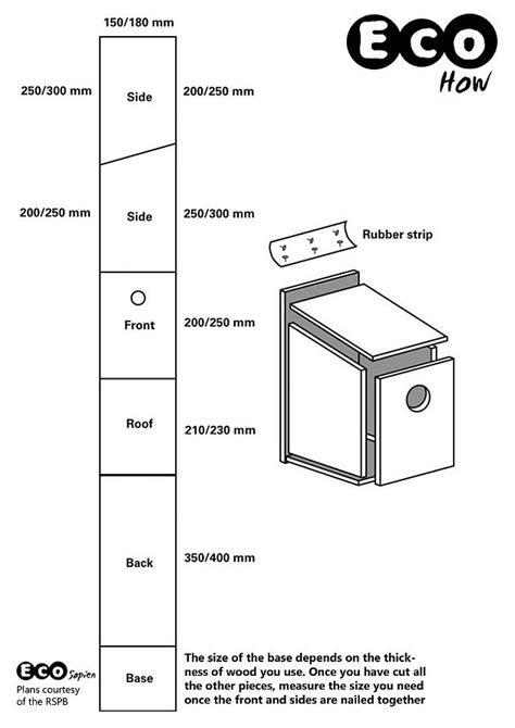 Eco How: How to Make a Bird Box - Ecophiles