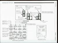 1994 Oldsmobile 98 Wiring Diagram