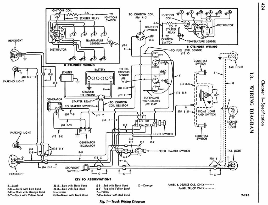 Diagram 1983 Ford Truck Wiring Diagram Full Version Hd Quality Wiring Diagram Diagrampcy Orbicolare It