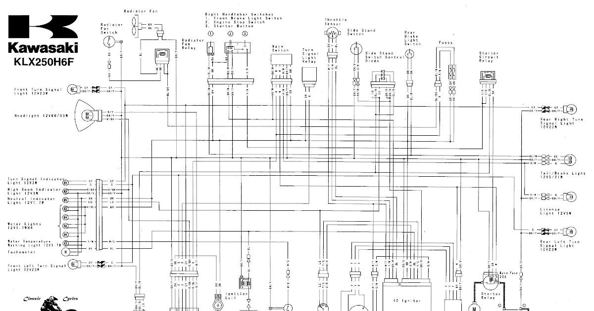 Kawasaki Klx 150 Wiring Diagram - Decoration Ideas