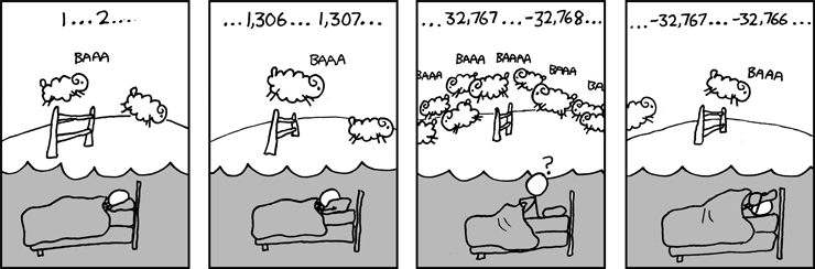 Click here to see XKCD cartoon