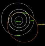Un asteroide perdido y peligroso aparece de nuevo