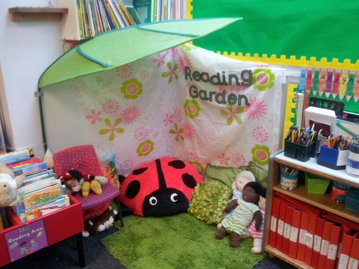 Preschool Garden Craft Ideas Photograph Book Corner Idea