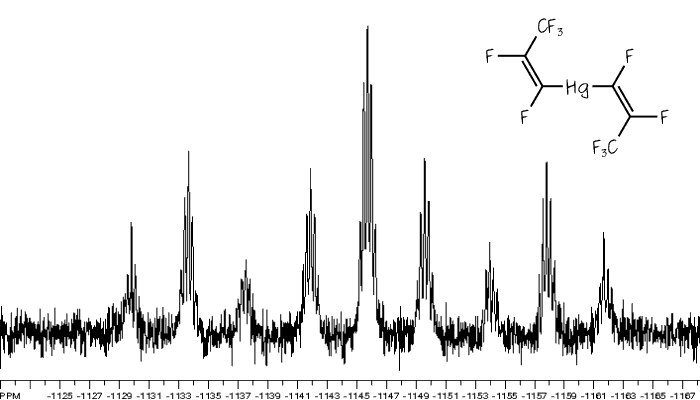 NMR spectrum showing a triplet of triplet of septets