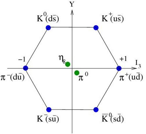 quarkmodel1