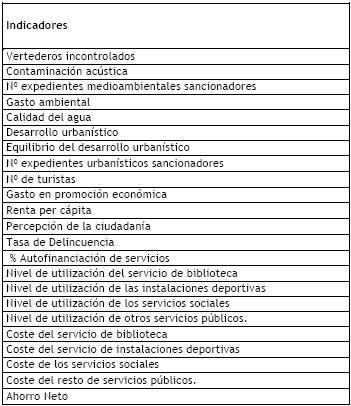 KPI 1