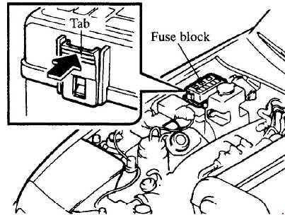 1989 1997 Mazda Mx 5 Fuse Box Diagram Fuse Diagram