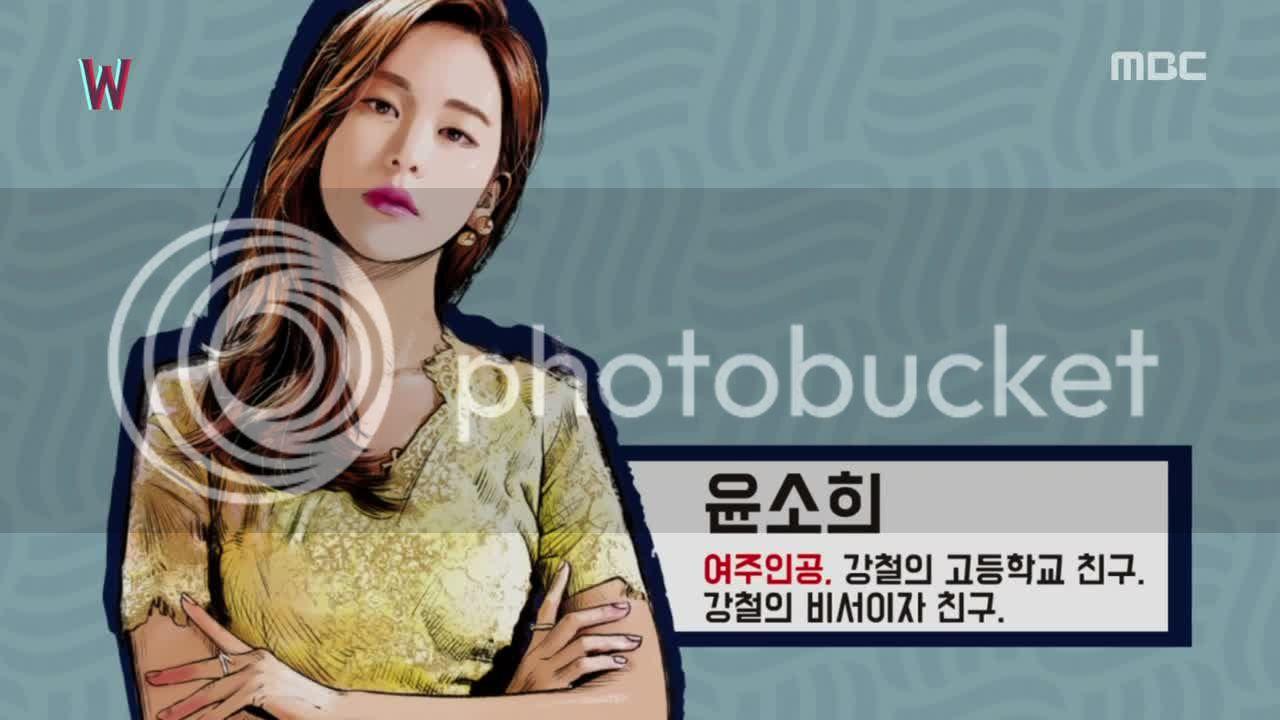 Yoon So-Hee w ile ilgili görsel sonucu