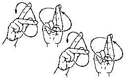 Movimentos dos dedos
