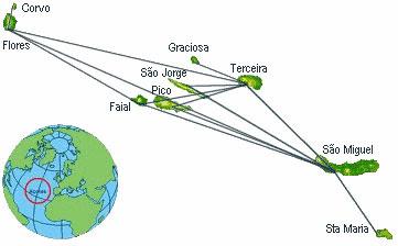 Flugrouten Azoren