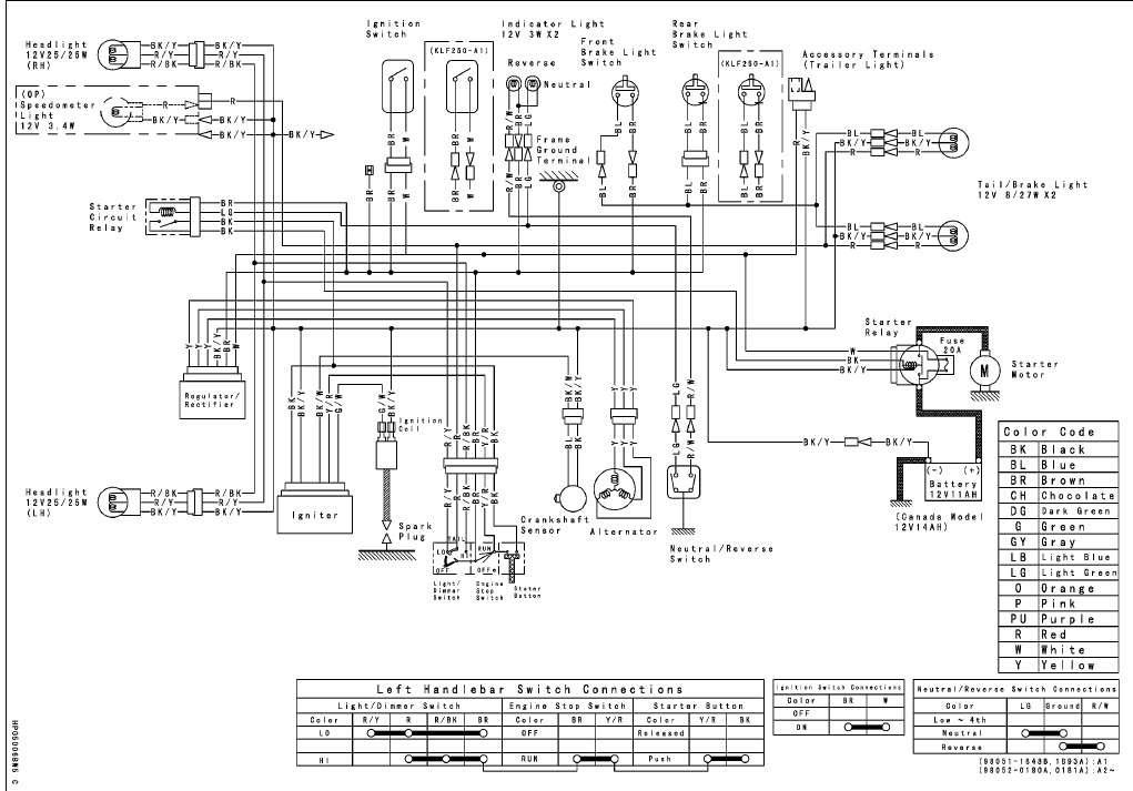 Wiring Diagram For 1995 Kawasaki Bayou 220 1973 Ford Bronco Wiring Diagram Bege Wiring Diagram