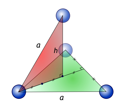 Tetrahedric lattice height.svg