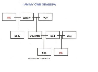 Genea Musings Quot I Am My Own Grandpa Quot