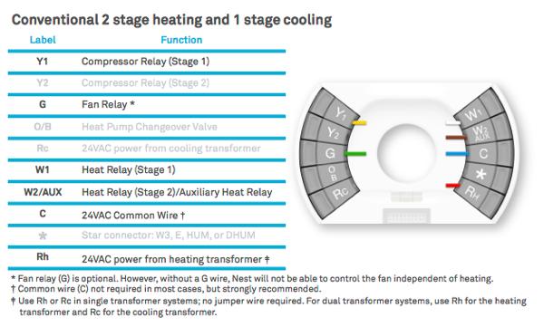 Two Stage Furnace Wiring Rheem Gas Furnace Schematic For Wiring Diagram Schematics