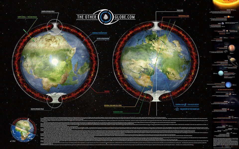 На основании теории полой Земли создали глобус.