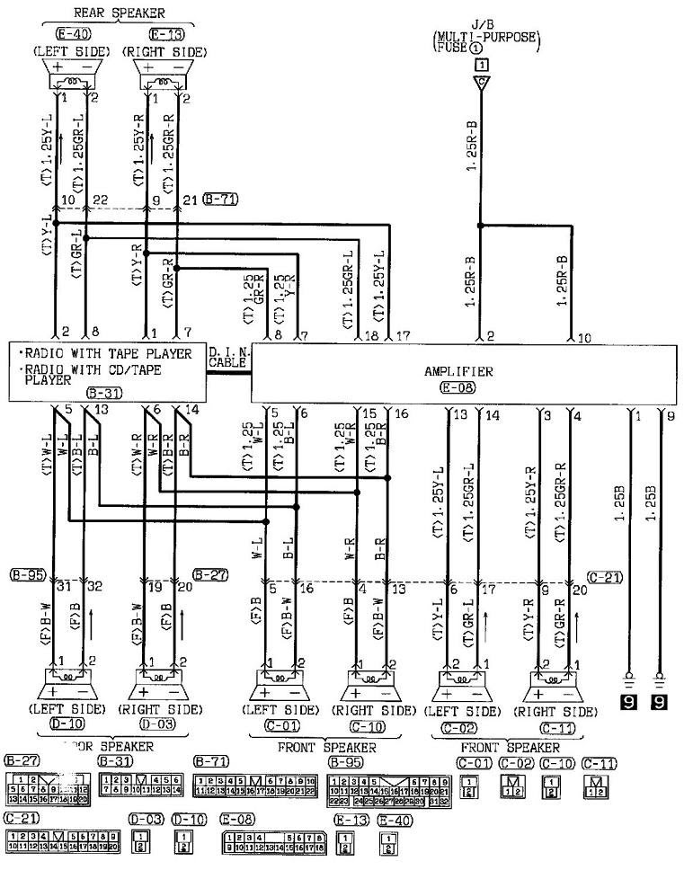 Diagram 1995 Mitsubishi Eclipse Stereo Wiring Diagram Full Version Hd Quality Wiring Diagram Xfinitywiring Lionsgenova It