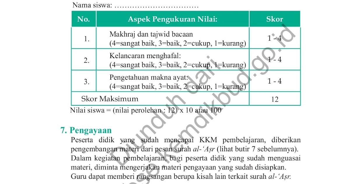Kunci Jawaban Agama Evaluasi Bab 3 Kelas 12