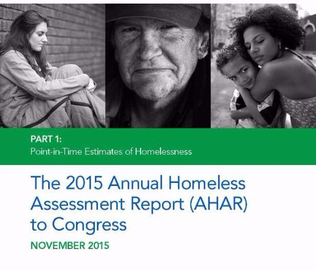 HUD Annual Homeless Assessment Report to Congress document cover