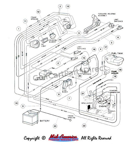 Club Car Engine Wiring Diagram