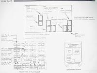 1984 Chevy Fuse Box Diagram