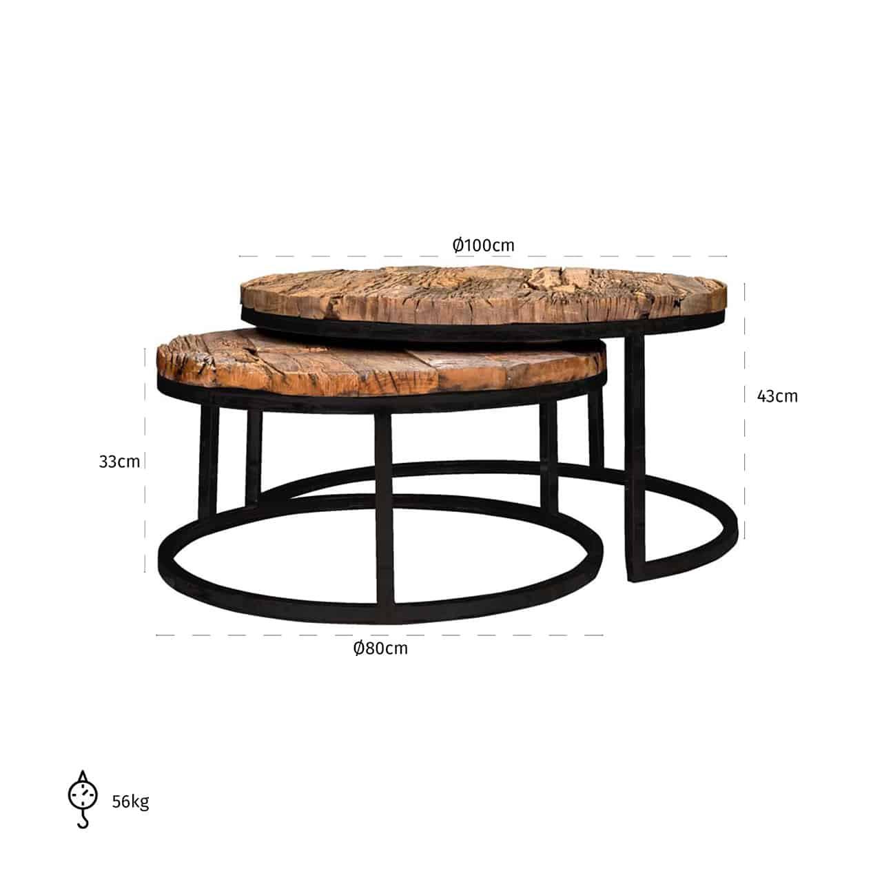 Tables Gigognes Richmond Interiors Plateau Rond Bois Pied Metal Kensington Industriel Bois Deco