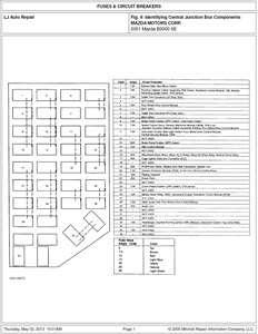 [XOTG_4463]  INLINE FUSE DIAGRAM.HTML - | Mazda B4000 Fuse Diagram |  | t3ii.ma-run.com