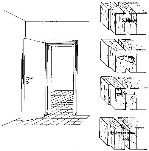 Come Installare Le Porte Interne Guida Alla Posa