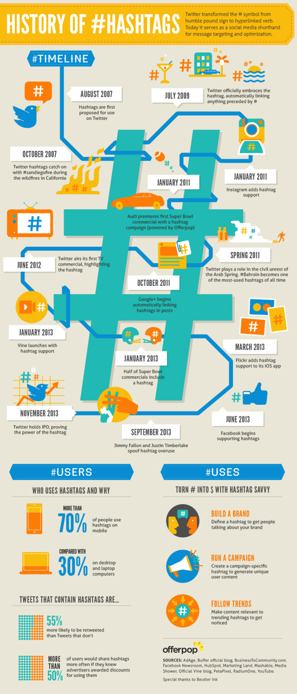 hashtag_histoire_