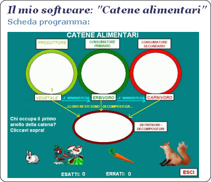 http://www.softwaredidatticofree.it/schedacatenealimentari.htm