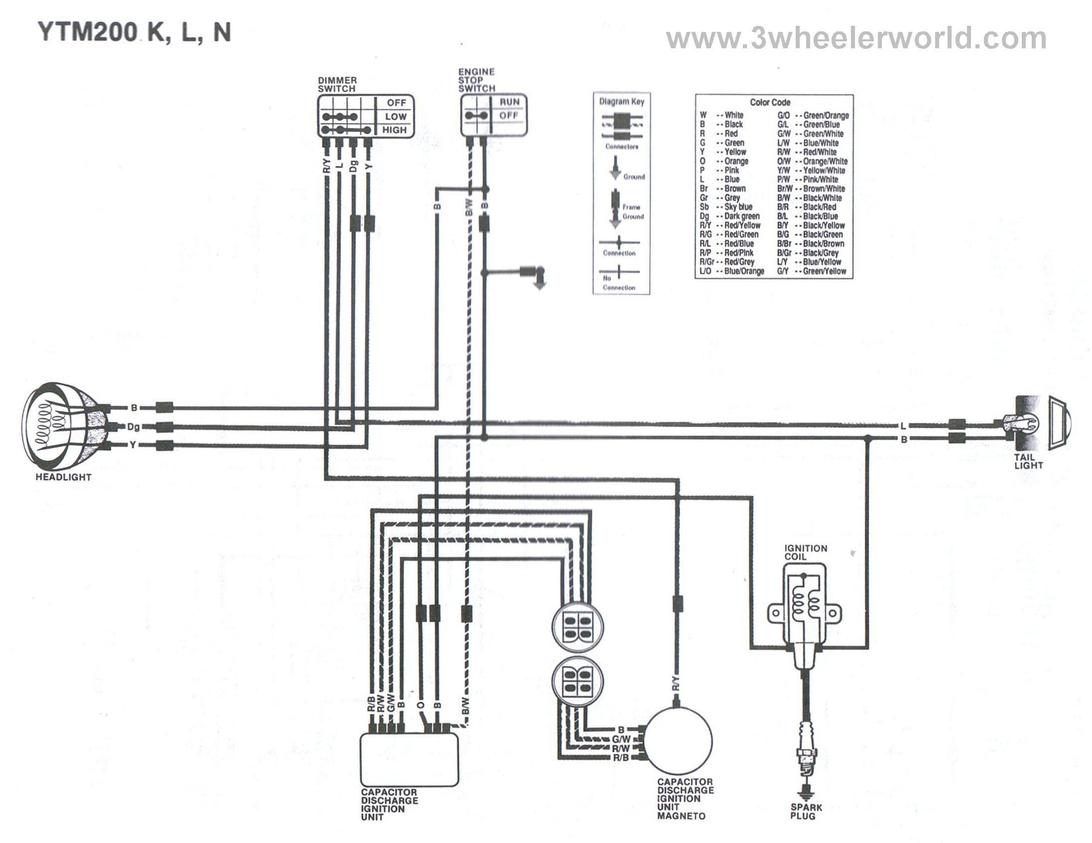 3wheeler World Yamaha Ytm200 K N L Tri Moto Wiring Diagram