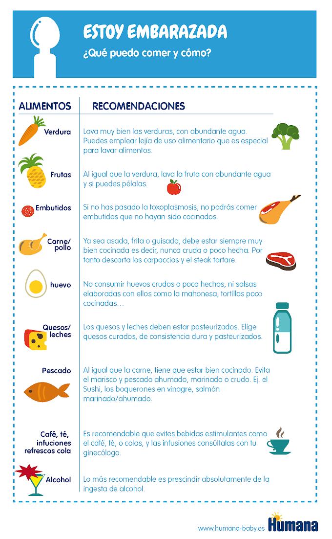 Comer Mariscos Durante El Periodo Menstrual