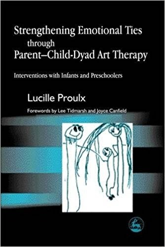 Art Therapy Group Ideas For Adults