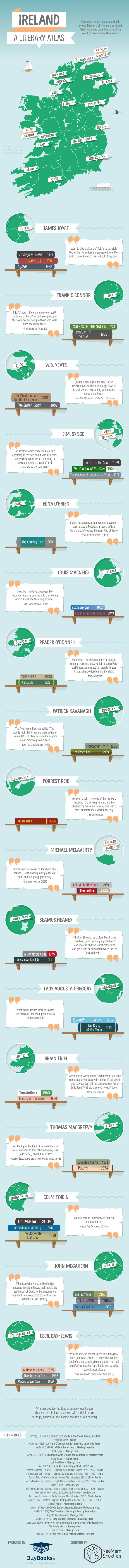 Infographic: Ireland A Literary Atlas #infographic