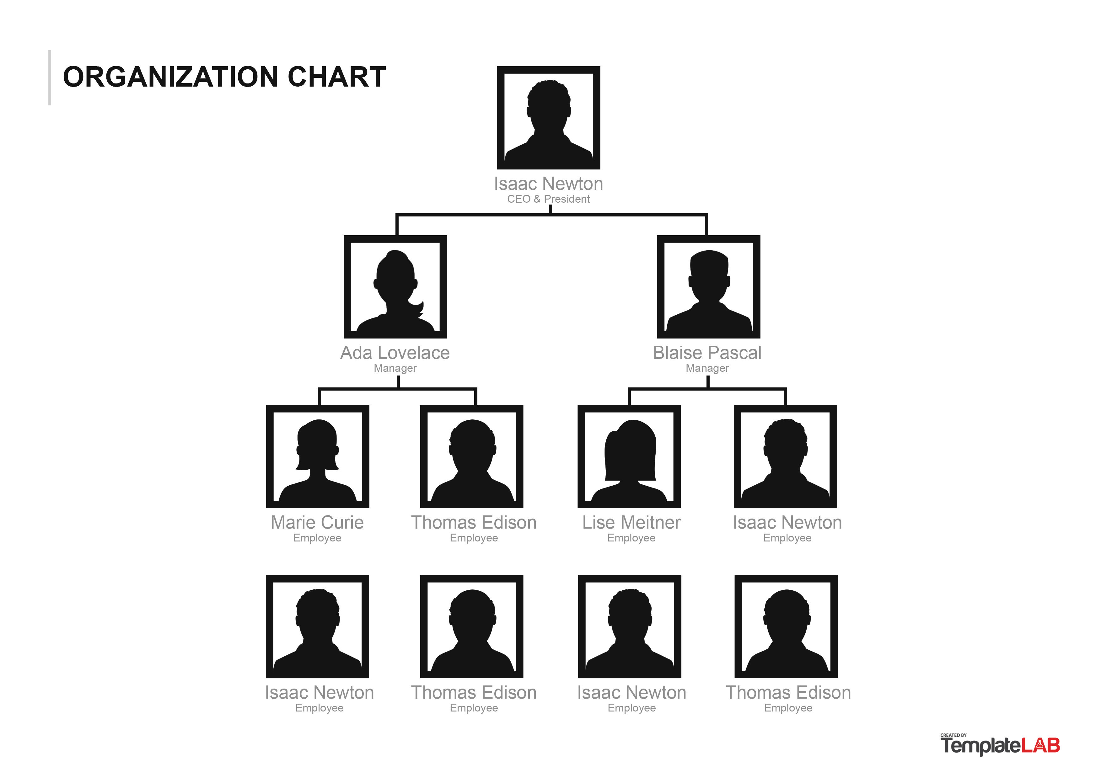 Organizational Structure Chart Template Word Pdf Template
