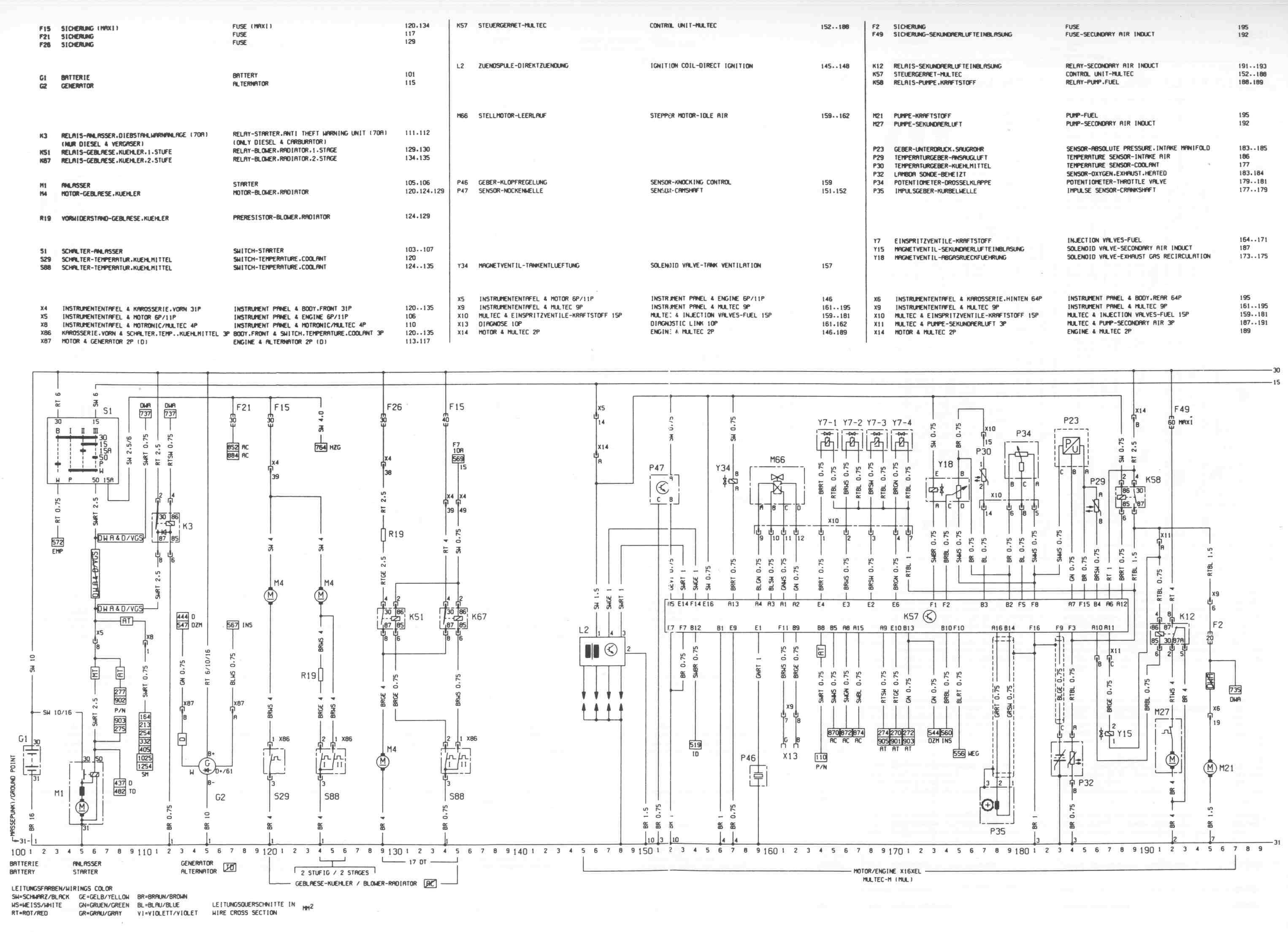 Opel Corsa Gsi Wiring Diagram