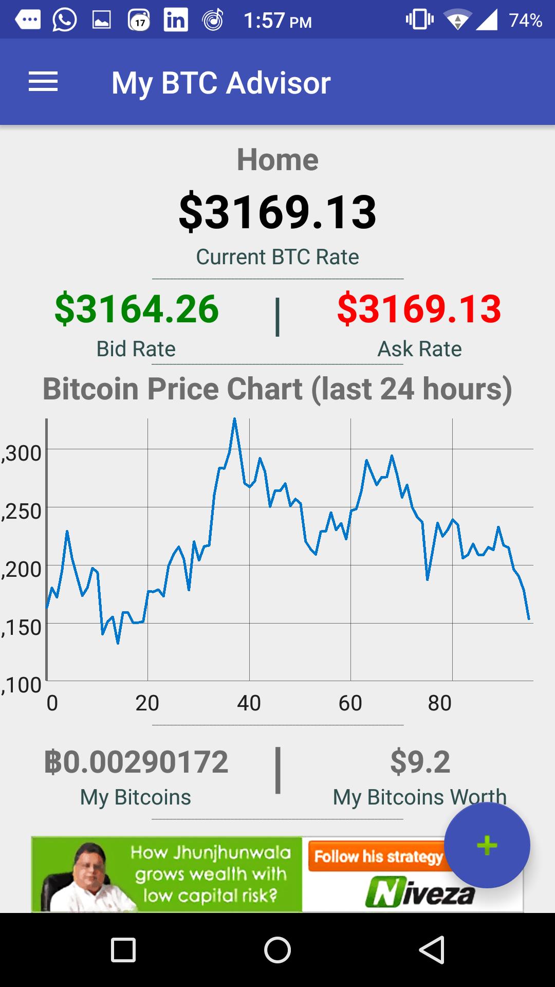 bitcoin purchase process