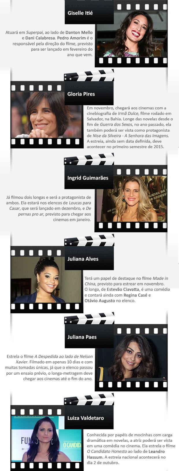 Filmes brasileiros 4 (Foto: Arte: Eduardo Garcia)