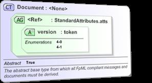 Liquid XML Inline Properties